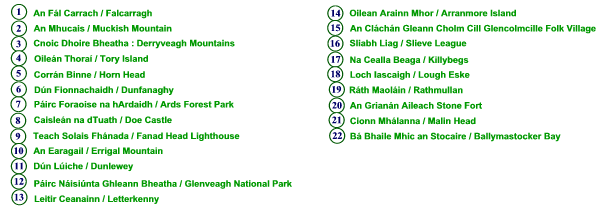 Key to Map of County Donegal showing some of the major attractions near Árasáin Bhalor - 4 Star Self Catering Apartments & House, Falcarragh, Ireland
